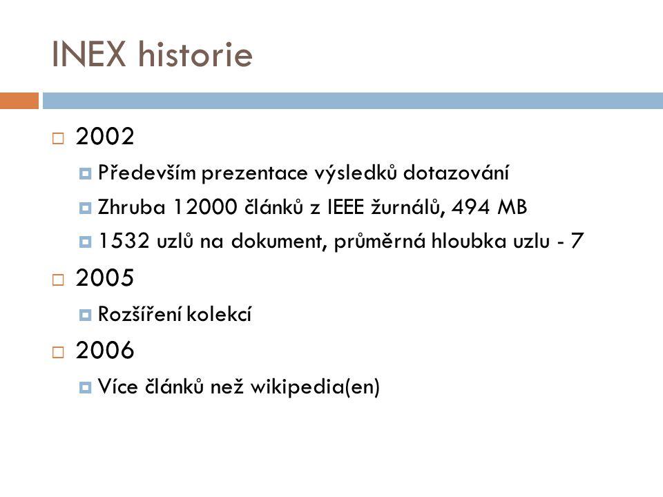 INEX historie 2002 2005 2006 Především prezentace výsledků dotazování