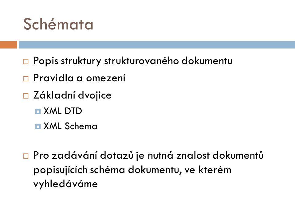 Schémata Popis struktury strukturovaného dokumentu Pravidla a omezení