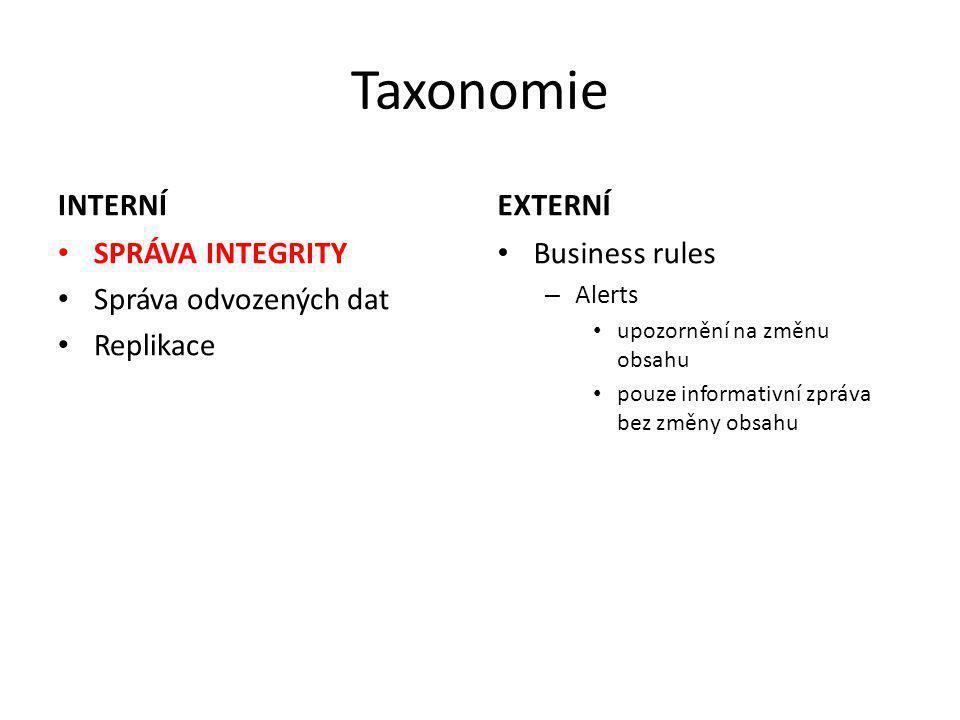 Taxonomie INTERNÍ EXTERNÍ SPRÁVA INTEGRITY Správa odvozených dat
