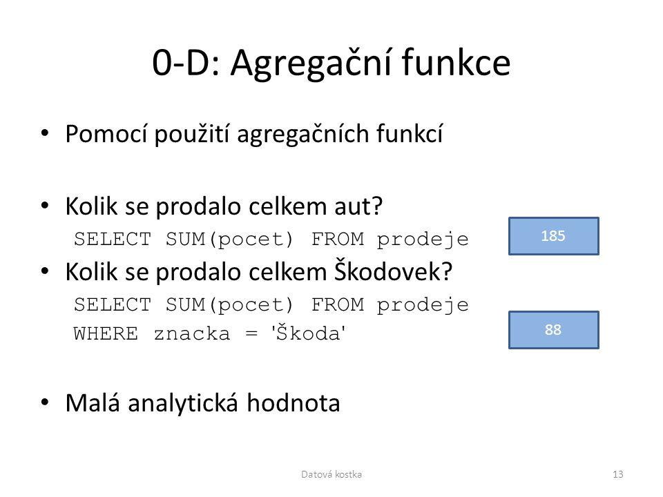 0-D: Agregační funkce Pomocí použití agregačních funkcí