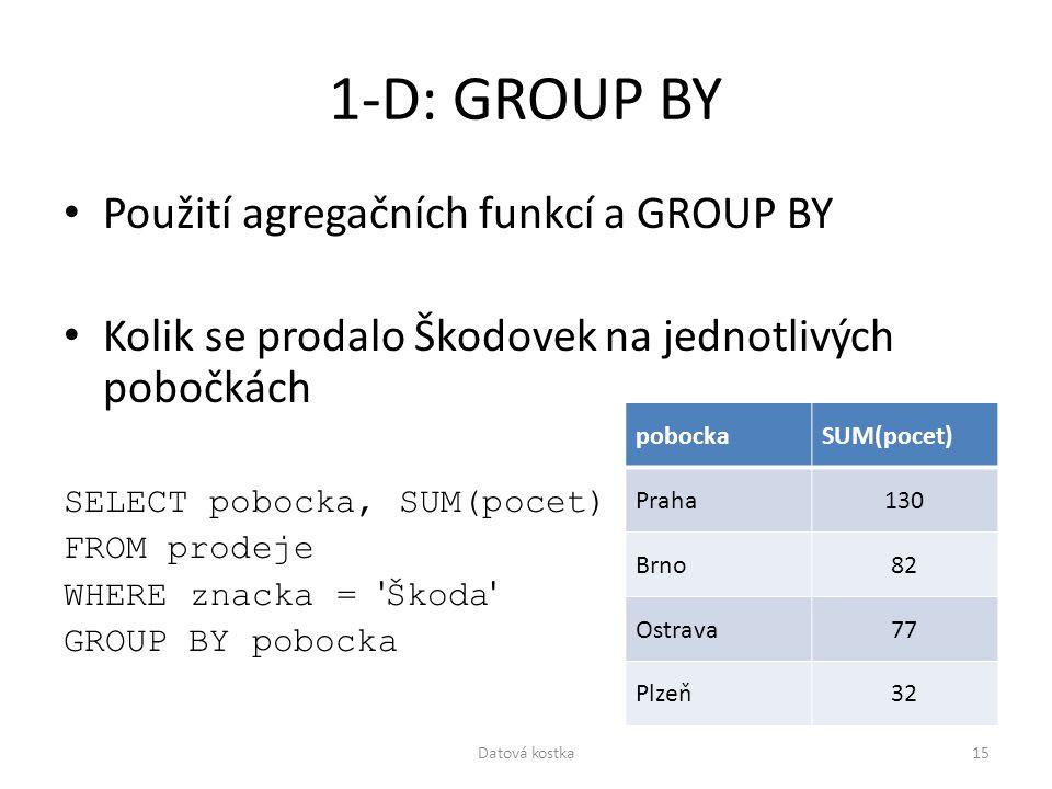 1-D: GROUP BY Použití agregačních funkcí a GROUP BY