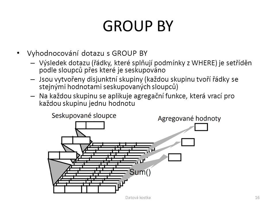 GROUP BY Vyhodnocování dotazu s GROUP BY