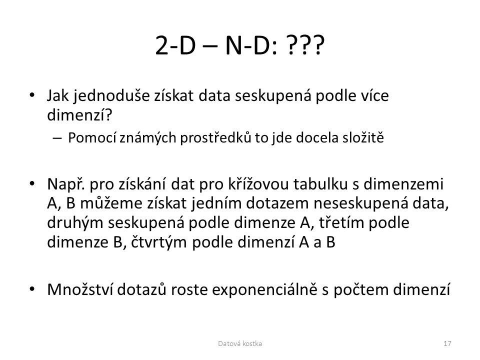 2-D – N-D: Jak jednoduše získat data seskupená podle více dimenzí