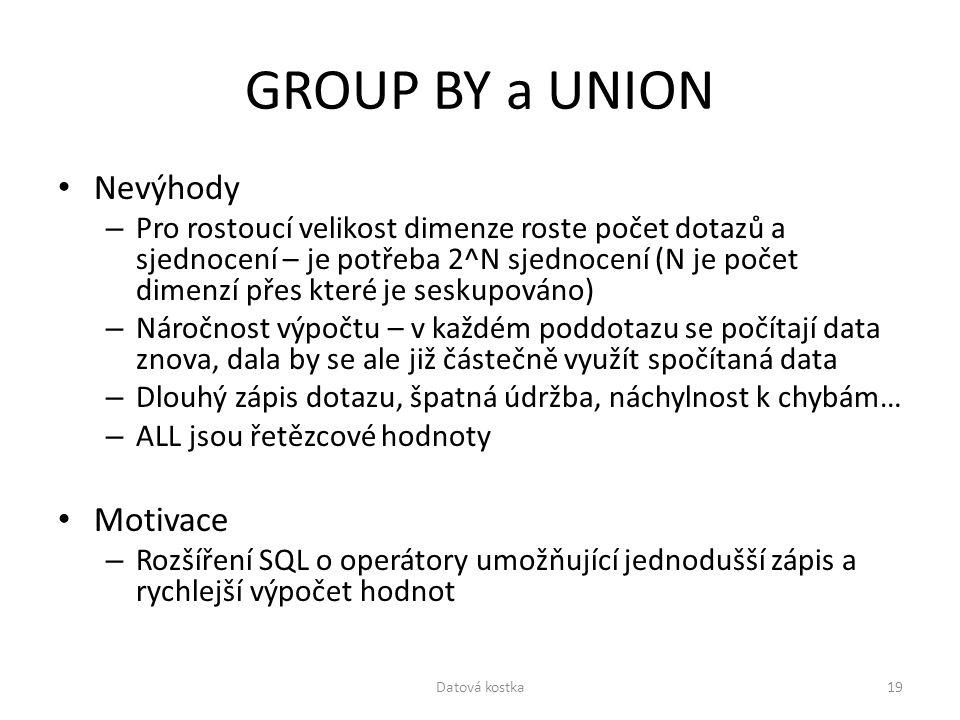 GROUP BY a UNION Nevýhody Motivace