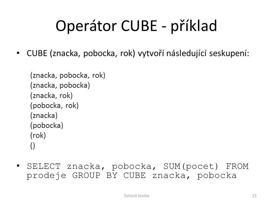 Operátor CUBE - příklad