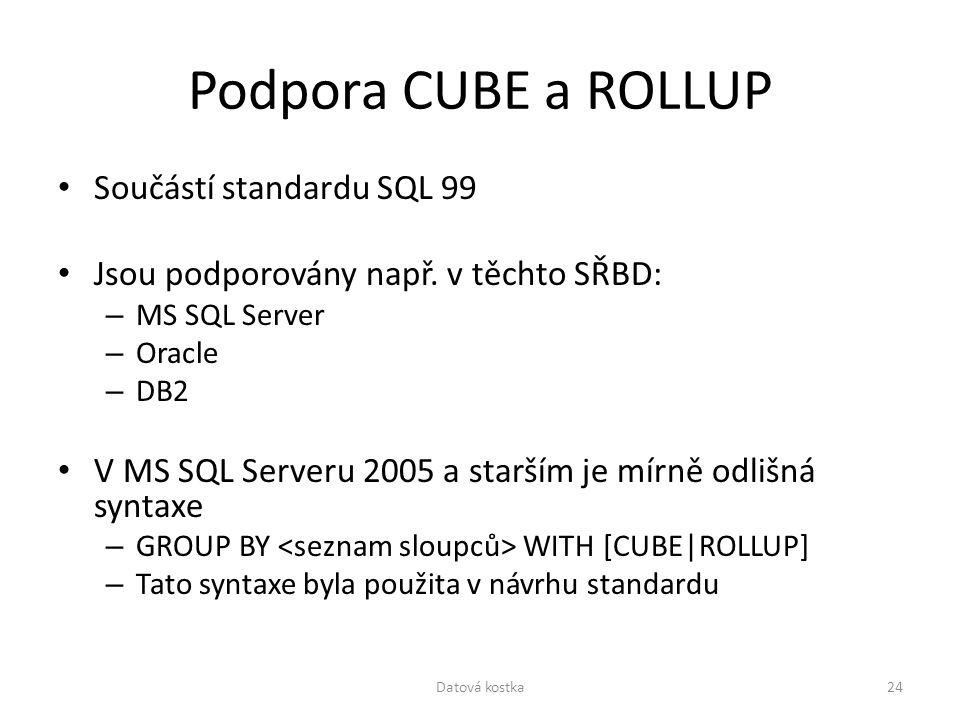 Podpora CUBE a ROLLUP Součástí standardu SQL 99