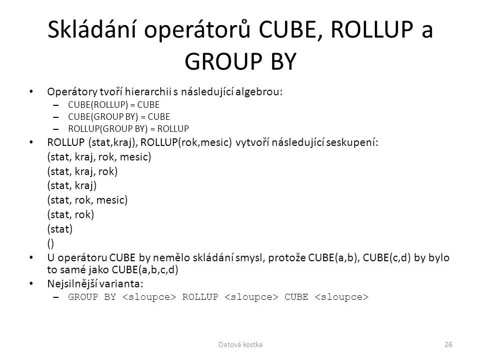 Skládání operátorů CUBE, ROLLUP a GROUP BY