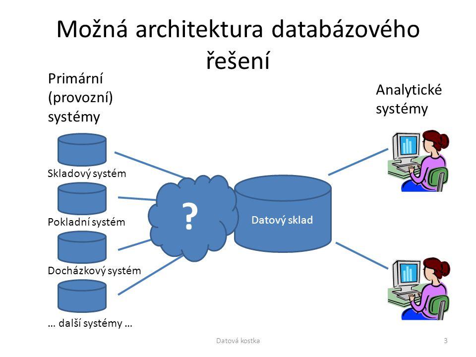 Možná architektura databázového řešení