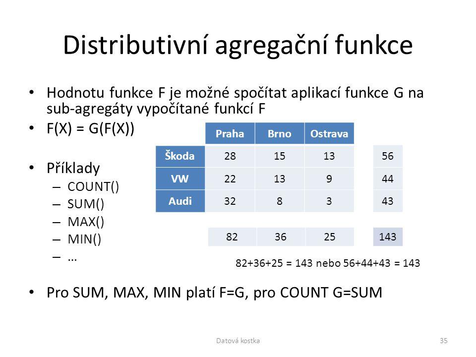 Distributivní agregační funkce