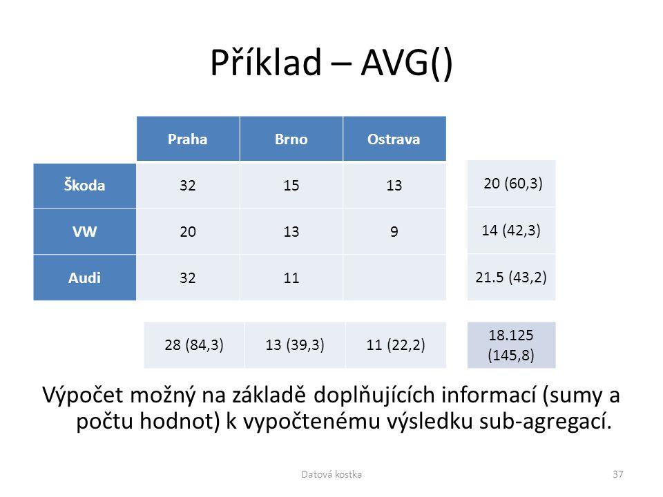 Příklad – AVG() Praha. Brno. Ostrava. Škoda. 32. 15. 13. VW. 20. 9. Audi. 11.