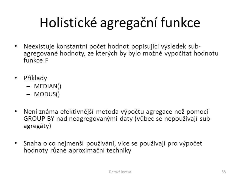 Holistické agregační funkce