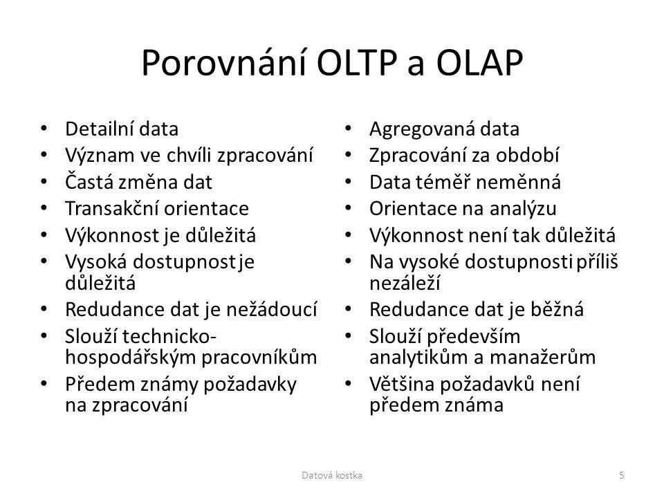 Porovnání OLTP a OLAP Detailní data Význam ve chvíli zpracování