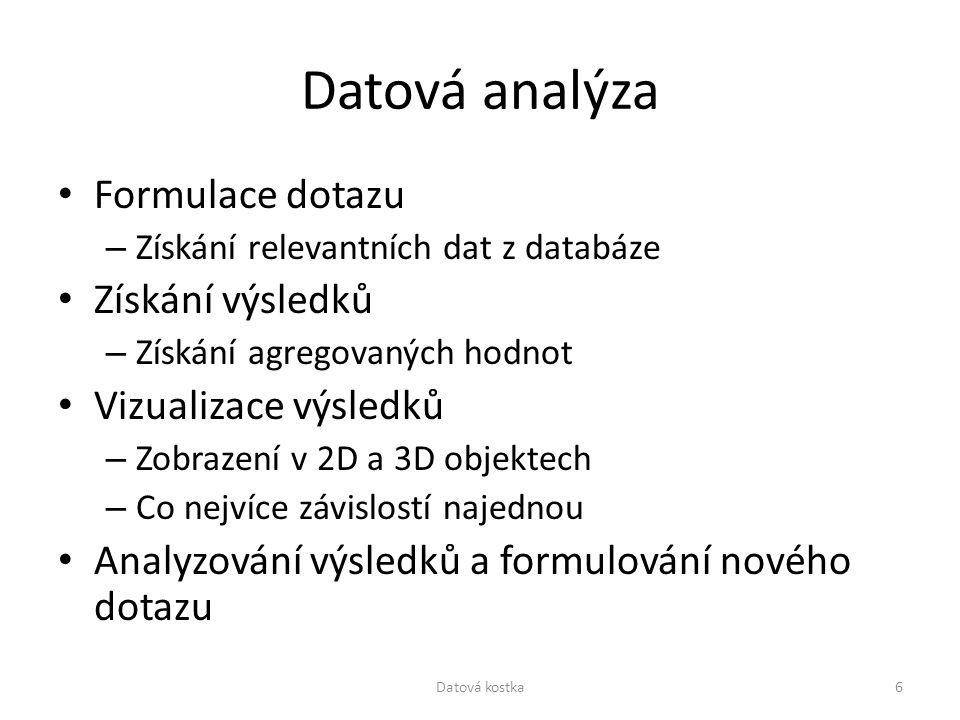 Datová analýza Formulace dotazu Získání výsledků Vizualizace výsledků