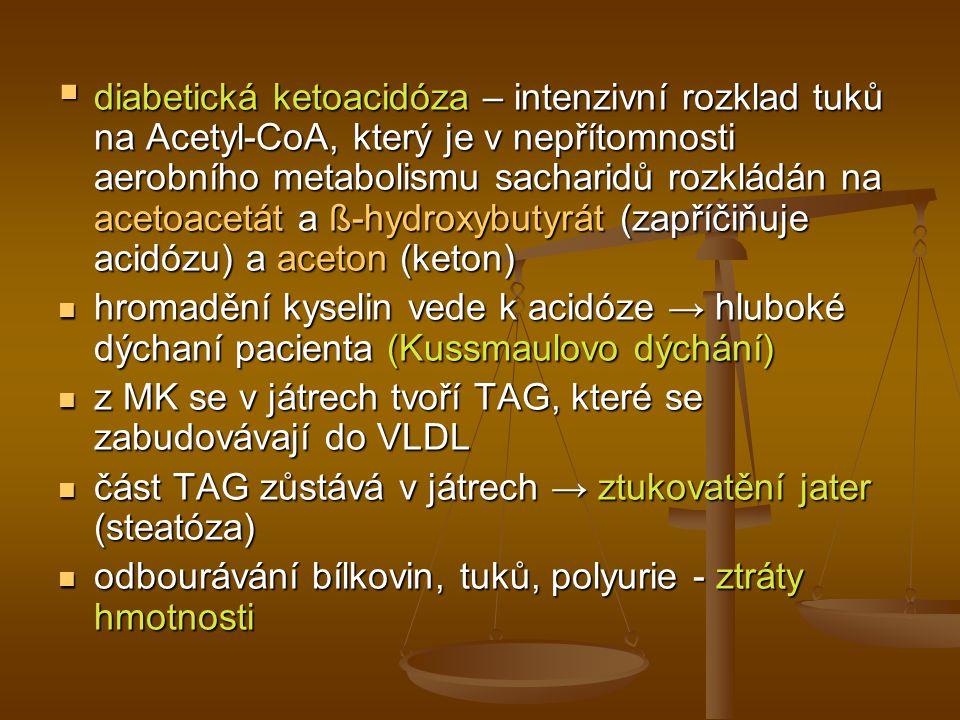 diabetická ketoacidóza – intenzivní rozklad tuků na Acetyl-CoA, který je v nepřítomnosti aerobního metabolismu sacharidů rozkládán na acetoacetát a ß-hydroxybutyrát (zapříčiňuje acidózu) a aceton (keton)