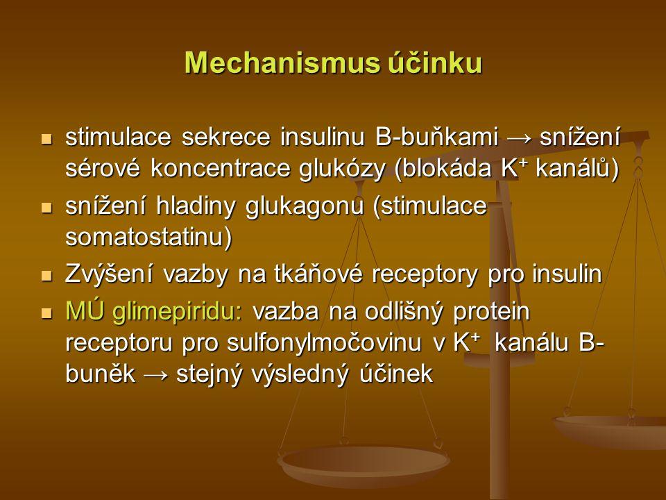Mechanismus účinku stimulace sekrece insulinu B-buňkami → snížení sérové koncentrace glukózy (blokáda K+ kanálů)
