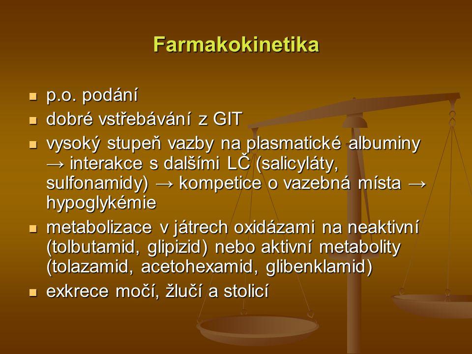 Farmakokinetika p.o. podání dobré vstřebávání z GIT