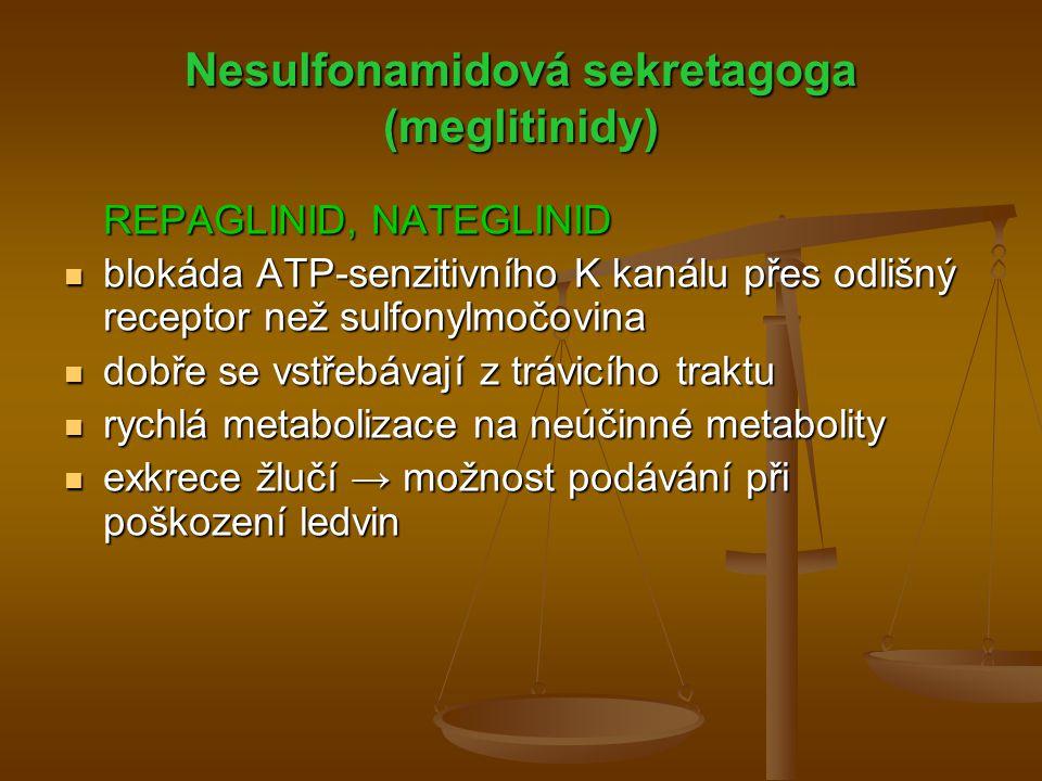 Nesulfonamidová sekretagoga (meglitinidy)