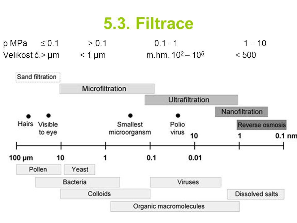 5.3. Filtrace p MPa ≤ 0.1 > 0.1 0.1 - 1 1 – 10.