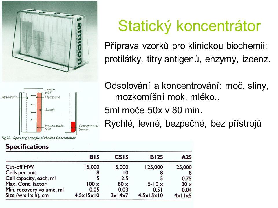 Statický koncentrátor