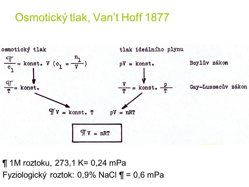 Osmotický tlak, Van't Hoff 1877