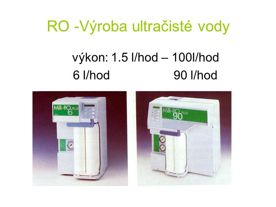 RO -Výroba ultračisté vody