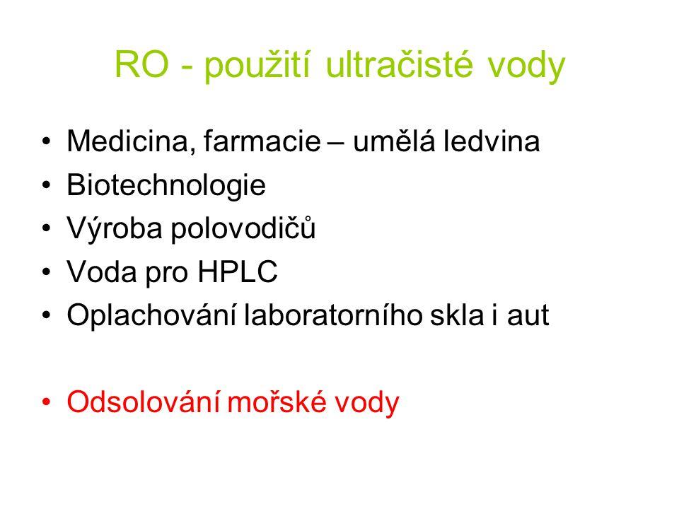 RO - použití ultračisté vody