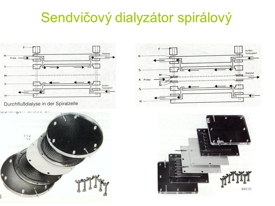 Sendvičový dialyzátor spirálový
