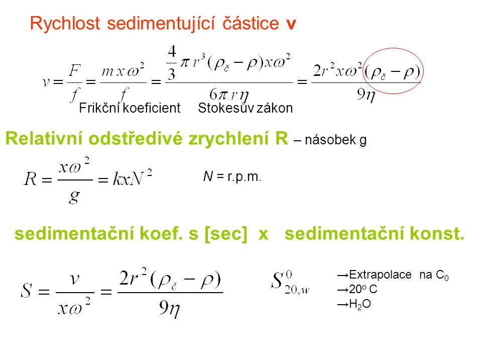 Rychlost sedimentující částice v