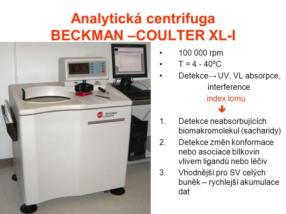 Analytická centrifuga BECKMAN –COULTER XL-I