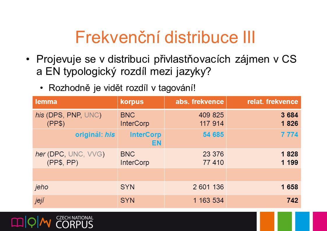 Frekvenční distribuce III