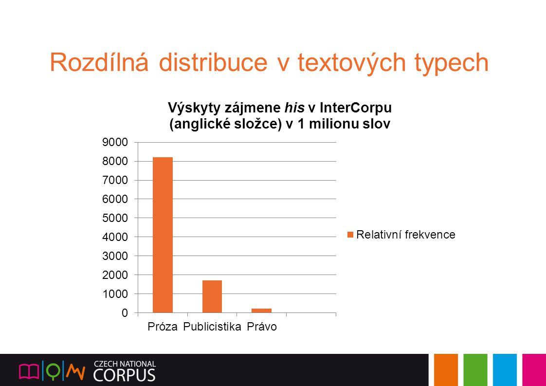 Rozdílná distribuce v textových typech
