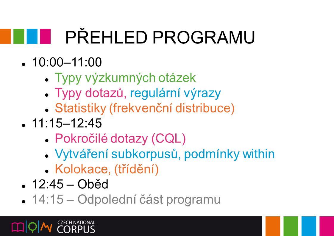 PŘEHLED PROGRAMU 10:00–11:00 Typy výzkumných otázek