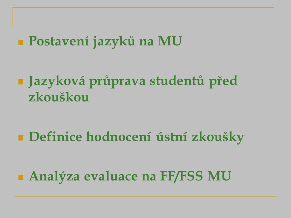 Postavení jazyků na MU Jazyková průprava studentů před zkouškou. Definice hodnocení ústní zkoušky.