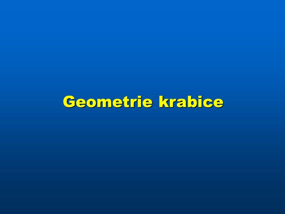 Geometrie krabice