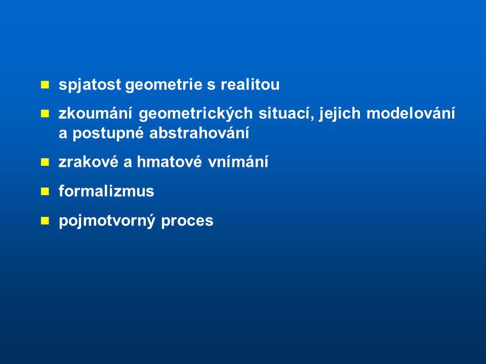 spjatost geometrie s realitou