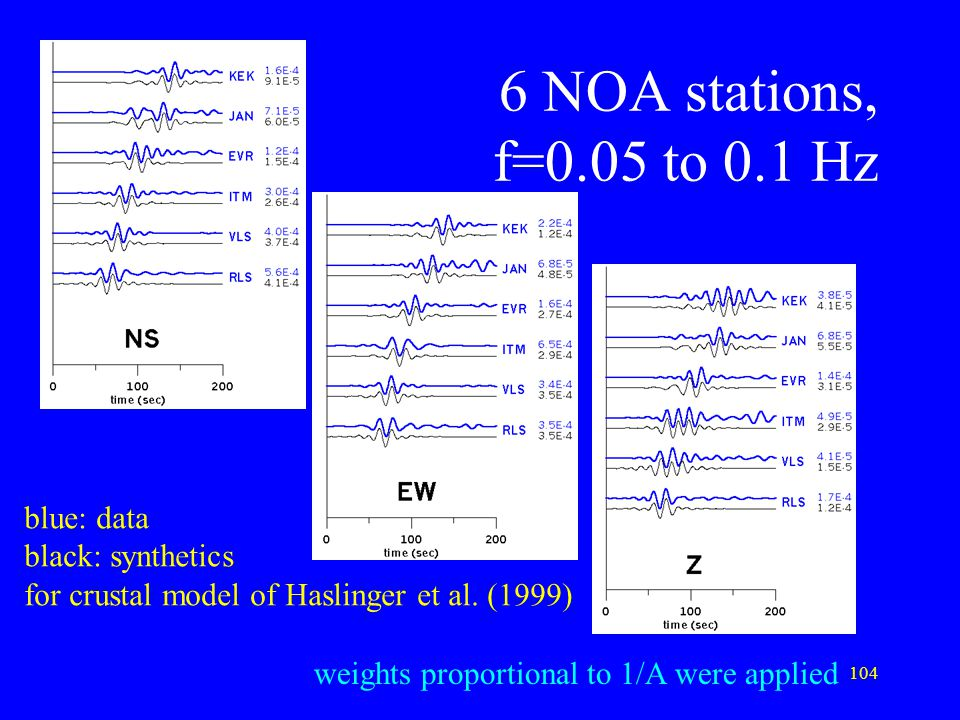 6 NOA stations, f=0.05 to 0.1 Hz blue: data black: synthetics