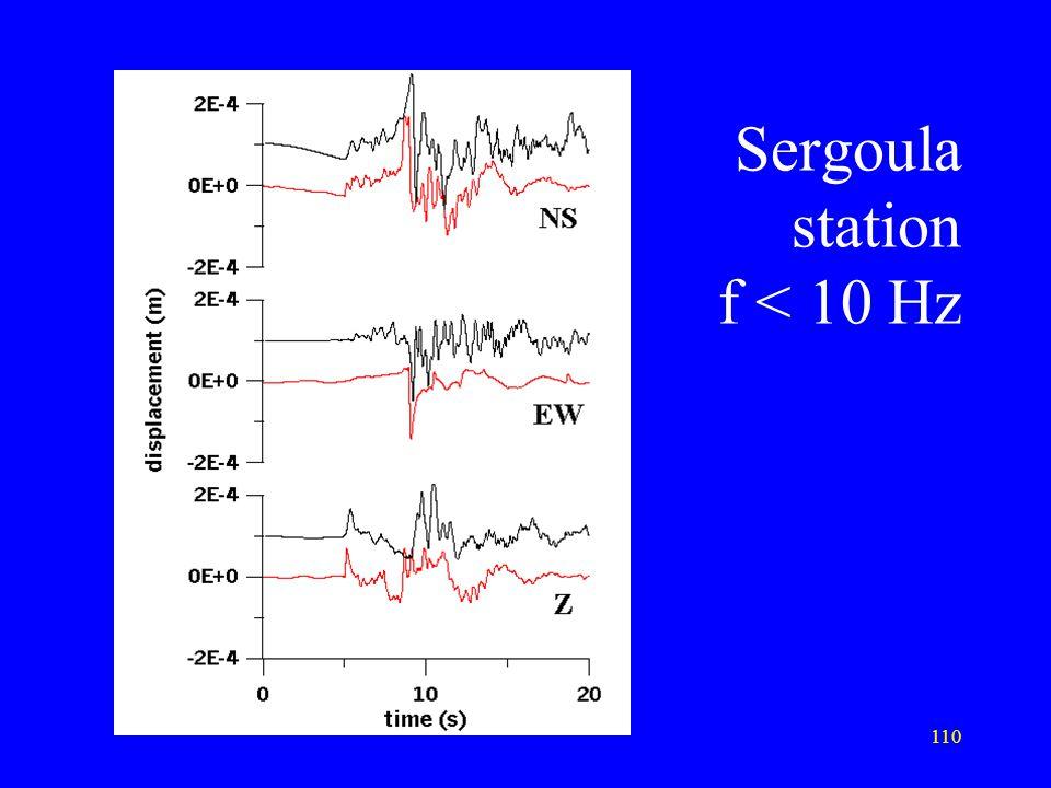 Sergoula station f < 10 Hz