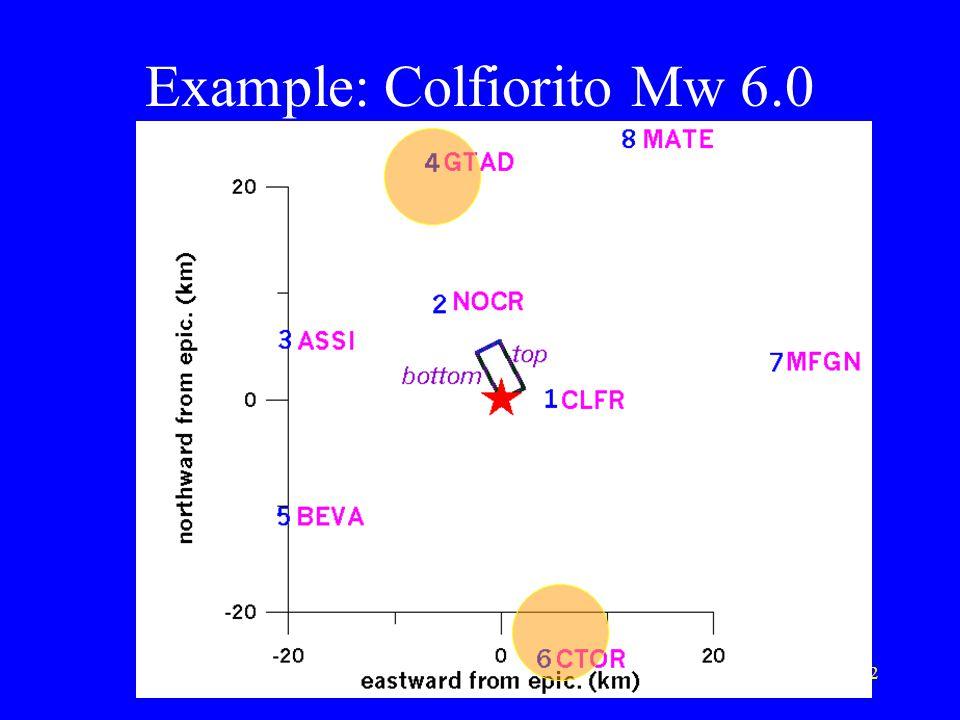 Example: Colfiorito Mw 6.0