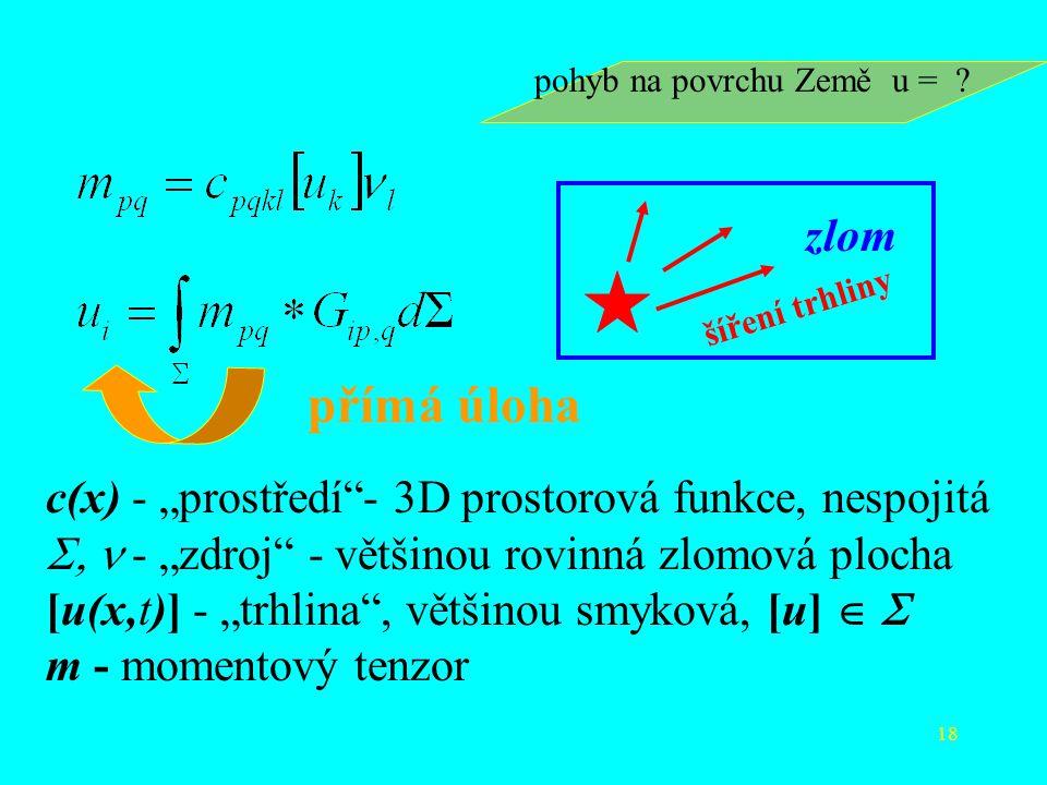 """přímá úloha zlom c(x) - """"prostředí - 3D prostorová funkce, nespojitá"""