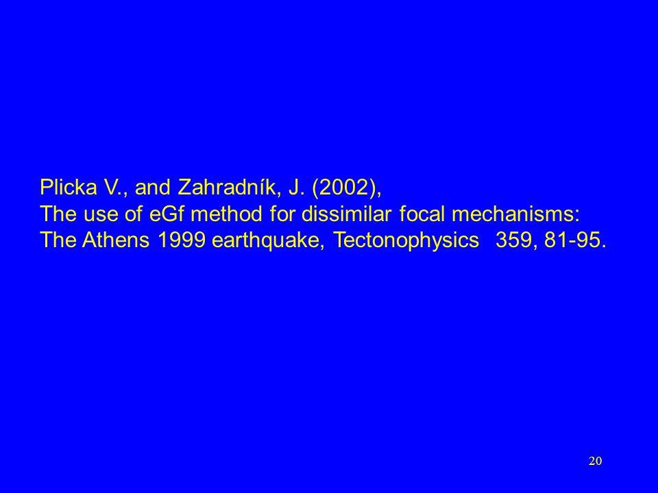 Plicka V., and Zahradník, J. (2002),