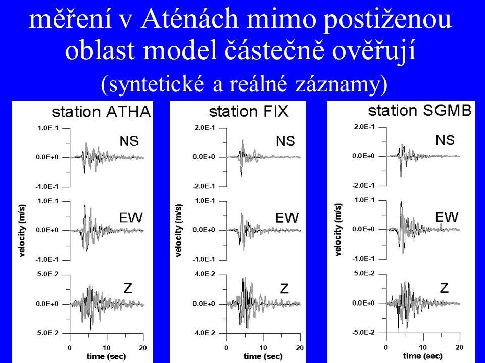 měření v Aténách mimo postiženou oblast model částečně ověřují (syntetické a reálné záznamy)
