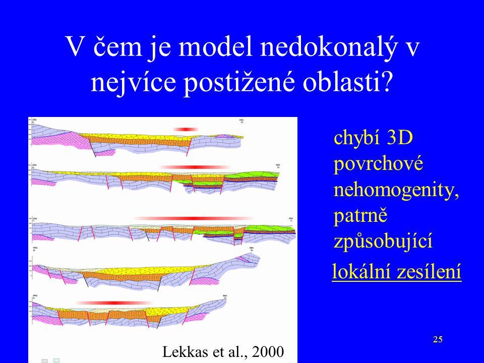 V čem je model nedokonalý v nejvíce postižené oblasti