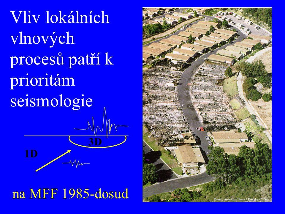 Vliv lokálních vlnových procesů patří k prioritám seismologie