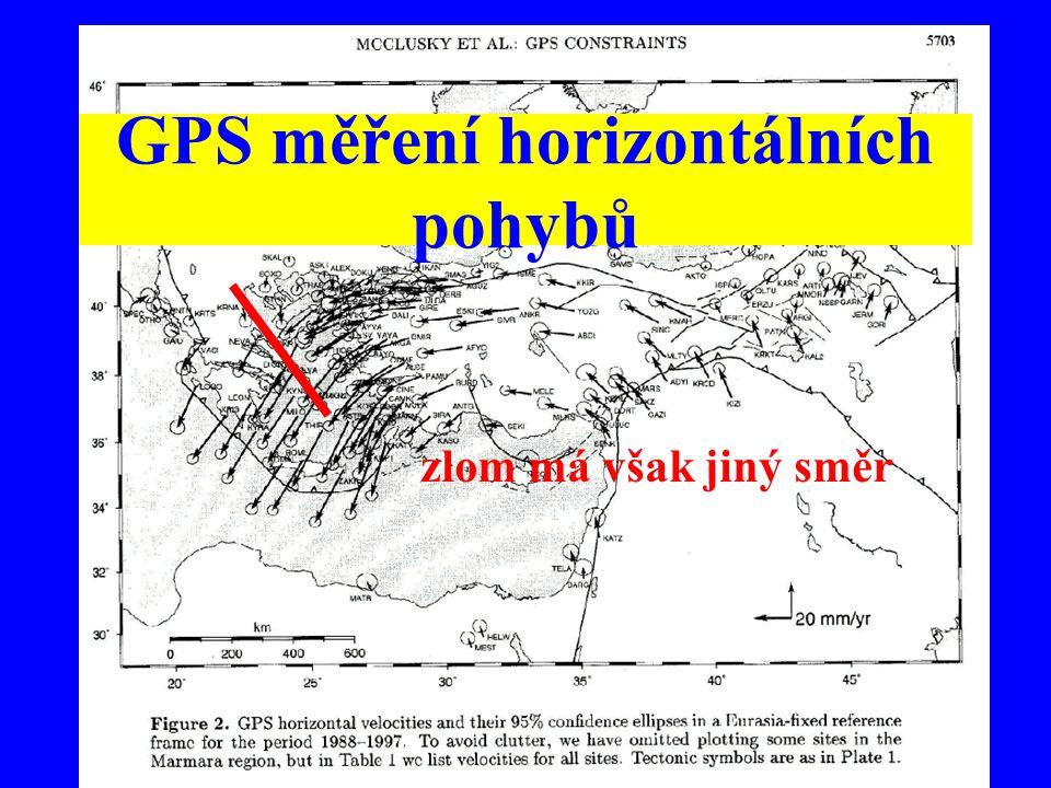 GPS měření horizontálních pohybů