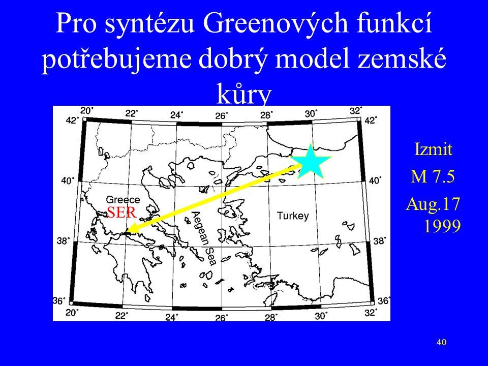 Pro syntézu Greenových funkcí potřebujeme dobrý model zemské kůry