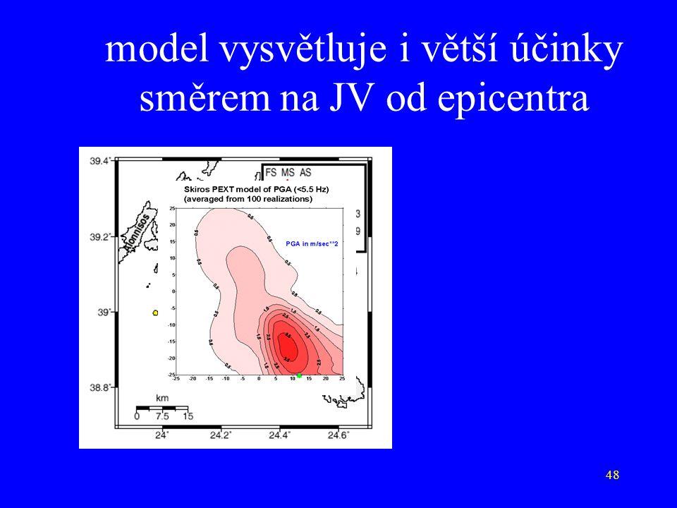 model vysvětluje i větší účinky směrem na JV od epicentra