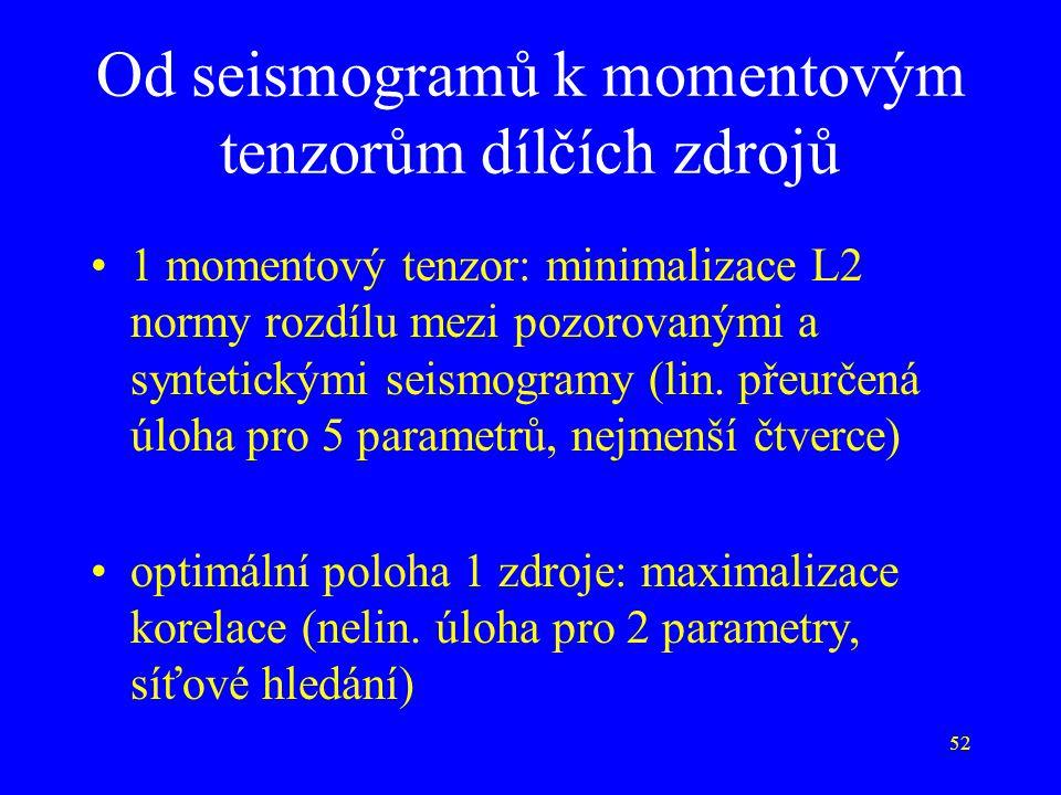 Od seismogramů k momentovým tenzorům dílčích zdrojů