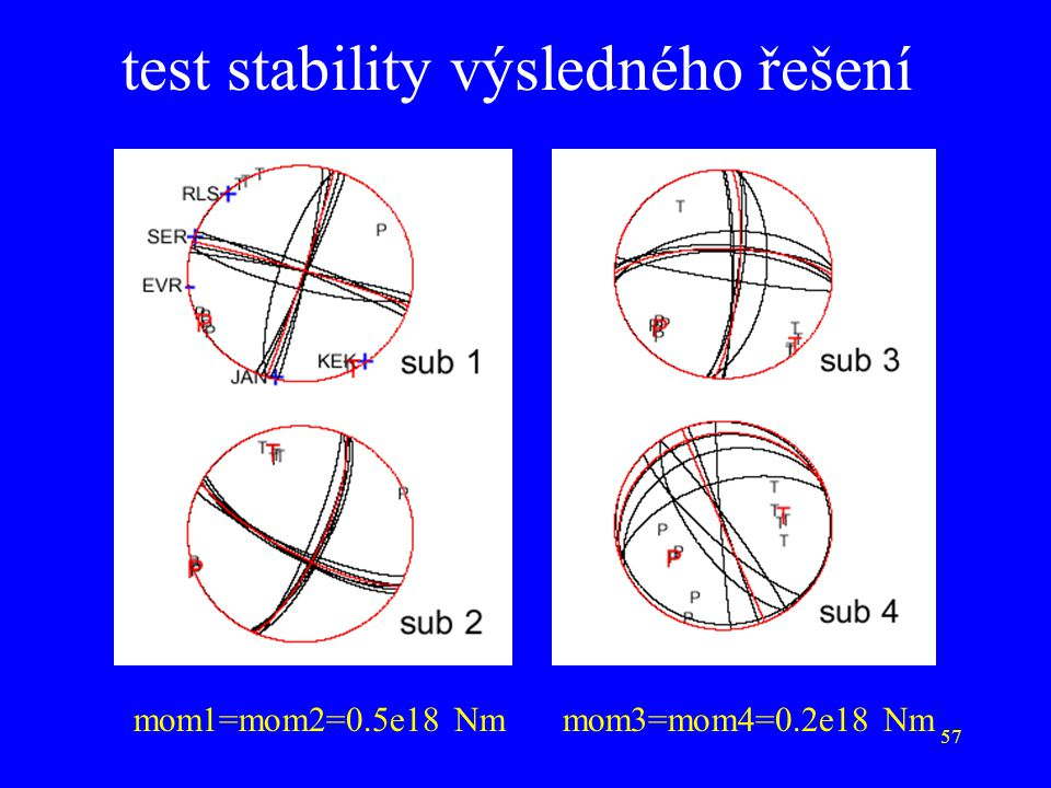 test stability výsledného řešení