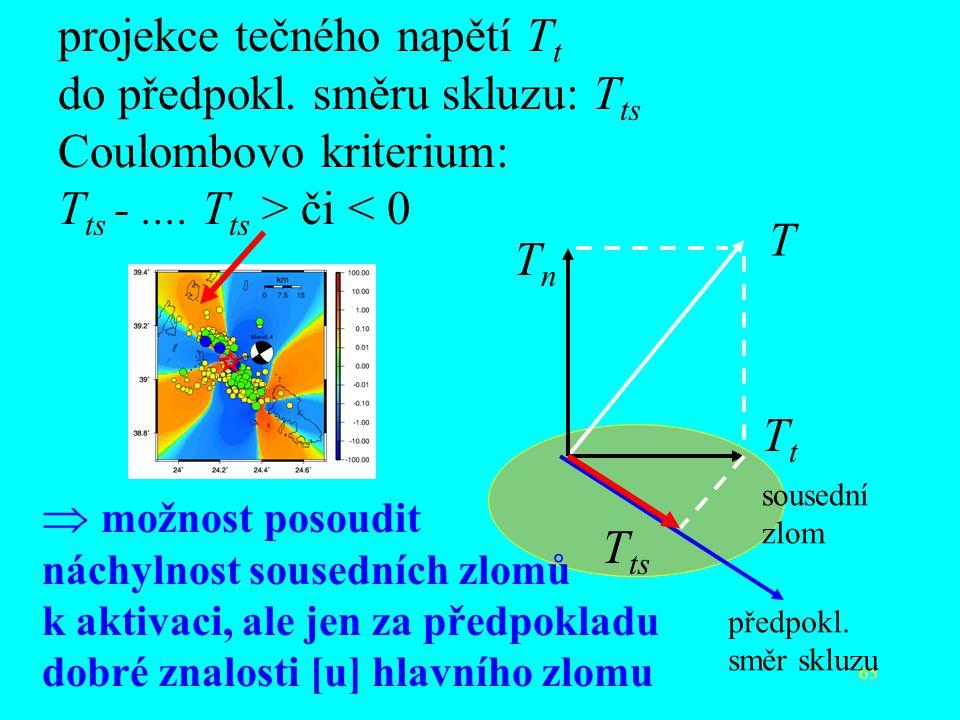 projekce tečného napětí Tt do předpokl. směru skluzu: Tts