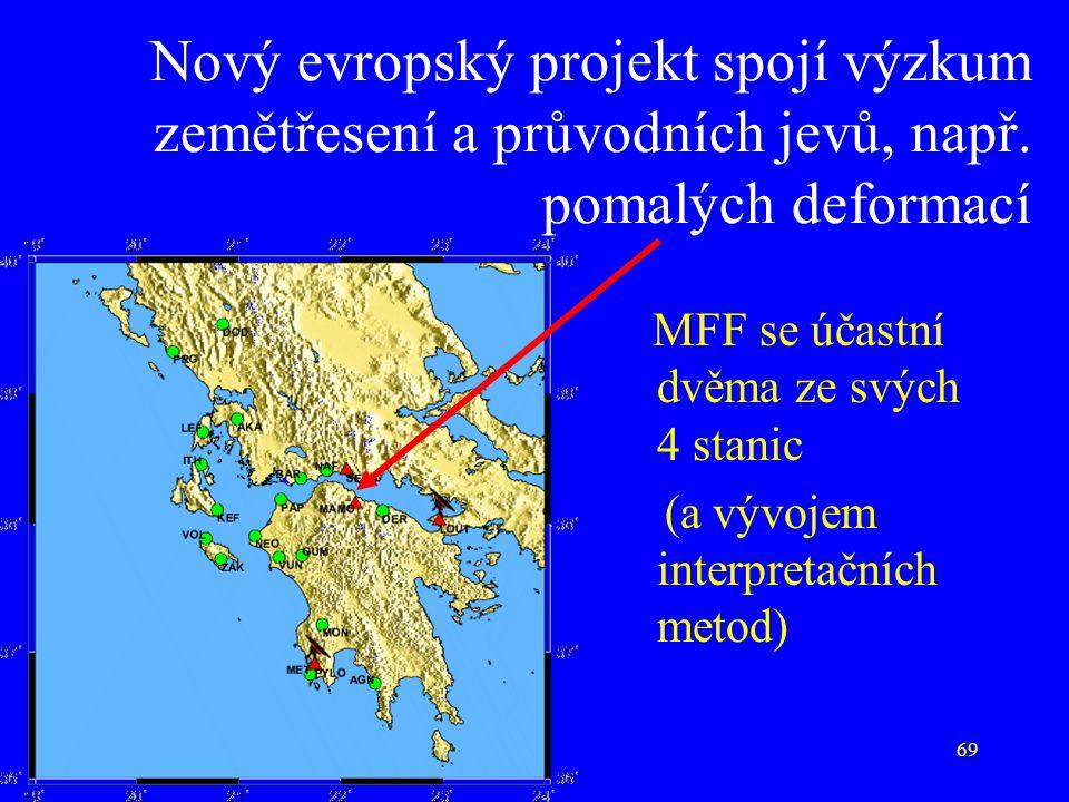 Nový evropský projekt spojí výzkum zemětřesení a průvodních jevů, např